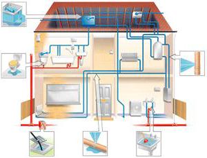 AMC Plumbing & Leak Detection – Serving all of your plumbing